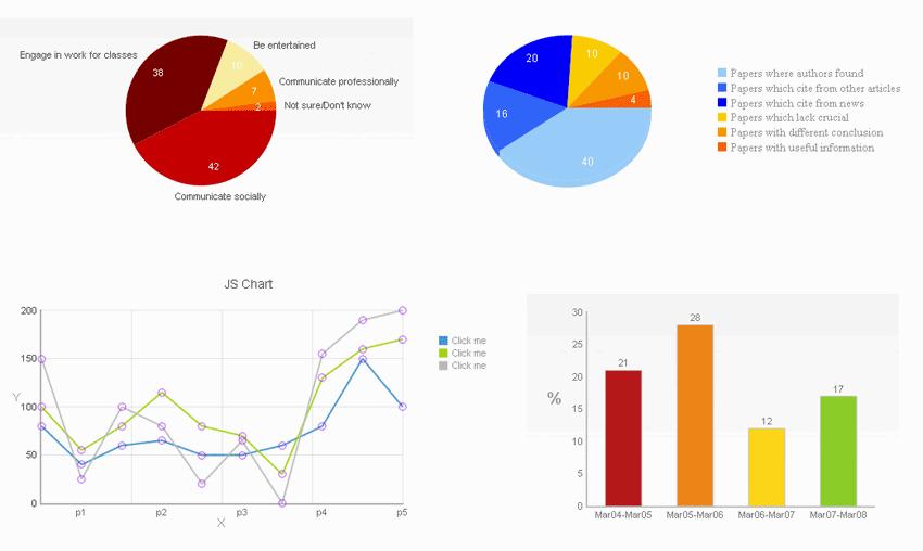JScharts图表插件图形报表工具代码