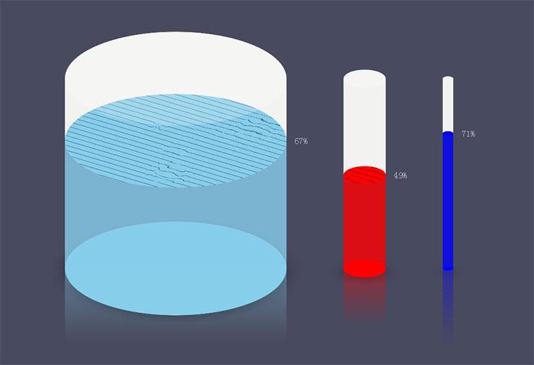 jQuery+html5 canvas透明蓄水池状3D柱状图插件