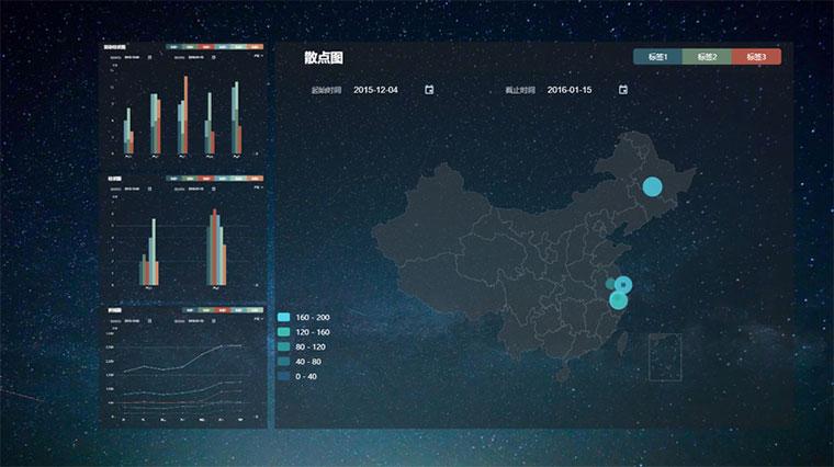 html5 echarts图表数据可视化展示代码