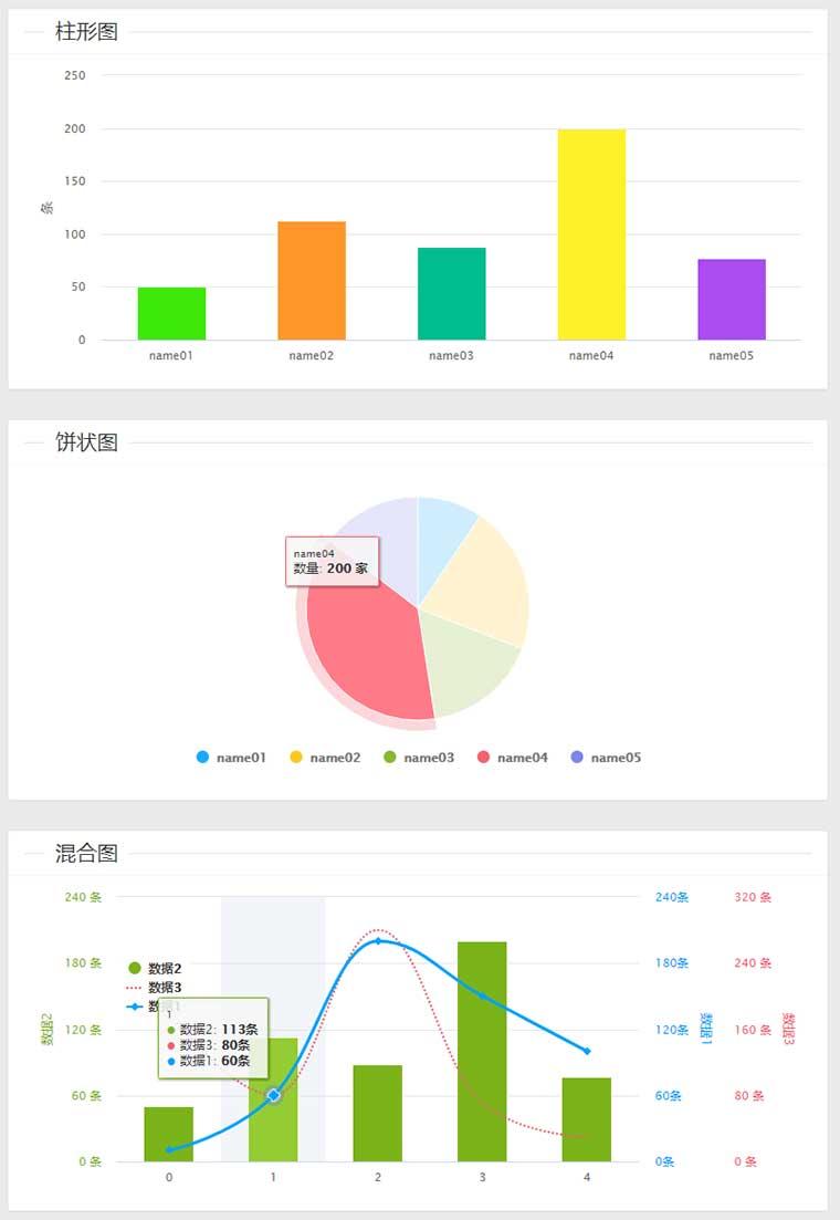 layui基于highcharts制作柱形图饼状图混合图表实例代码