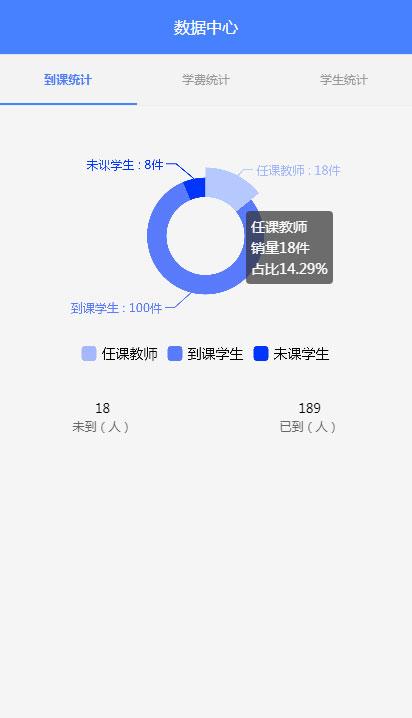 手机移动端echarts数据展示图表+选项卡代码