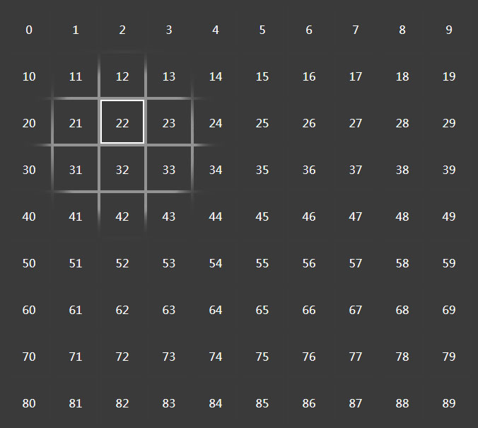 js+css3模仿windows10日历鼠标悬停选择特效