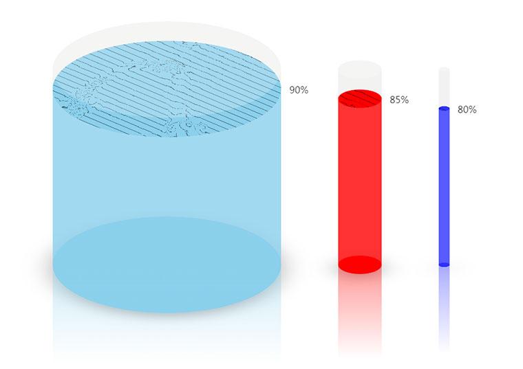 jQuery+html5 3D透明蓄水池状柱状图插件waterTank