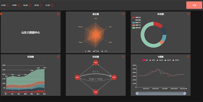 vue响应式大屏幕报表图表生成系统代码