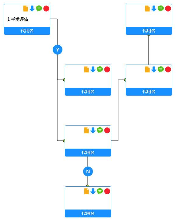 vue流程图节点操作代码