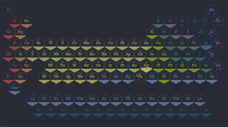 html5 svg+D3.js化学元素周期表动画特效