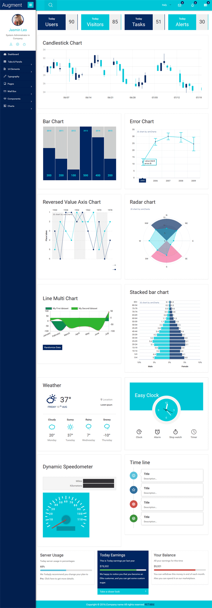 Augment国外数据统计后台响应式模板