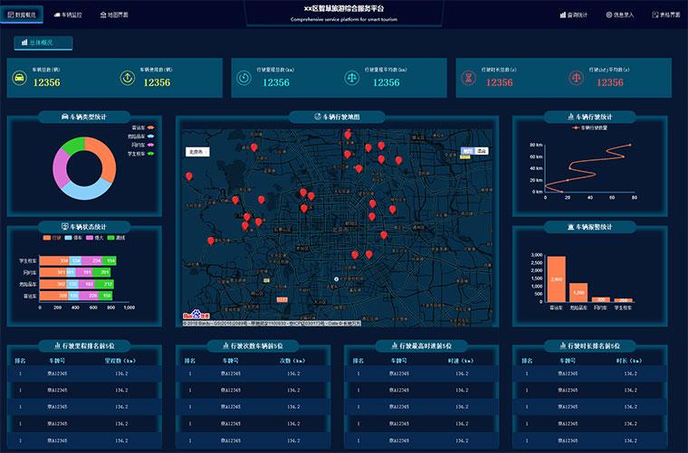 qq门户网站_html5全屏车辆监控服务后台大数据管理系统模板 - 素材火