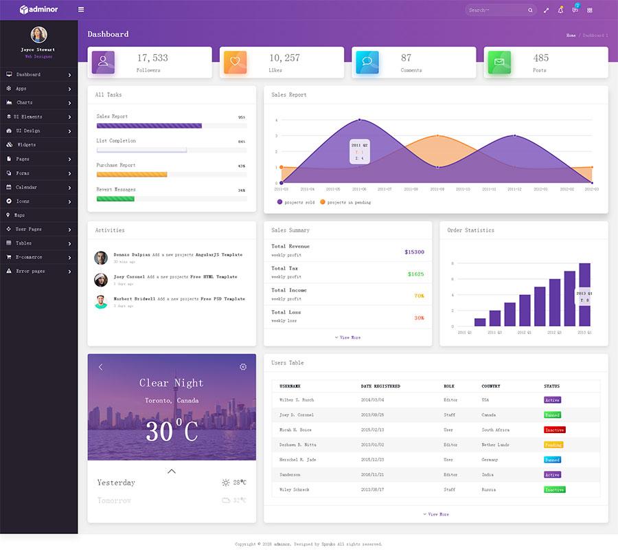 紫色Bootstrap4响应式社交软件app后台管理框架模板