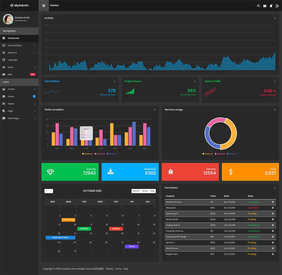黑色大气html5响应式数据统计网站后台管理系统模板