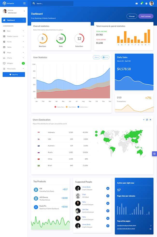 Bootstrap4响应式销售数据统计后台管理仪表板
