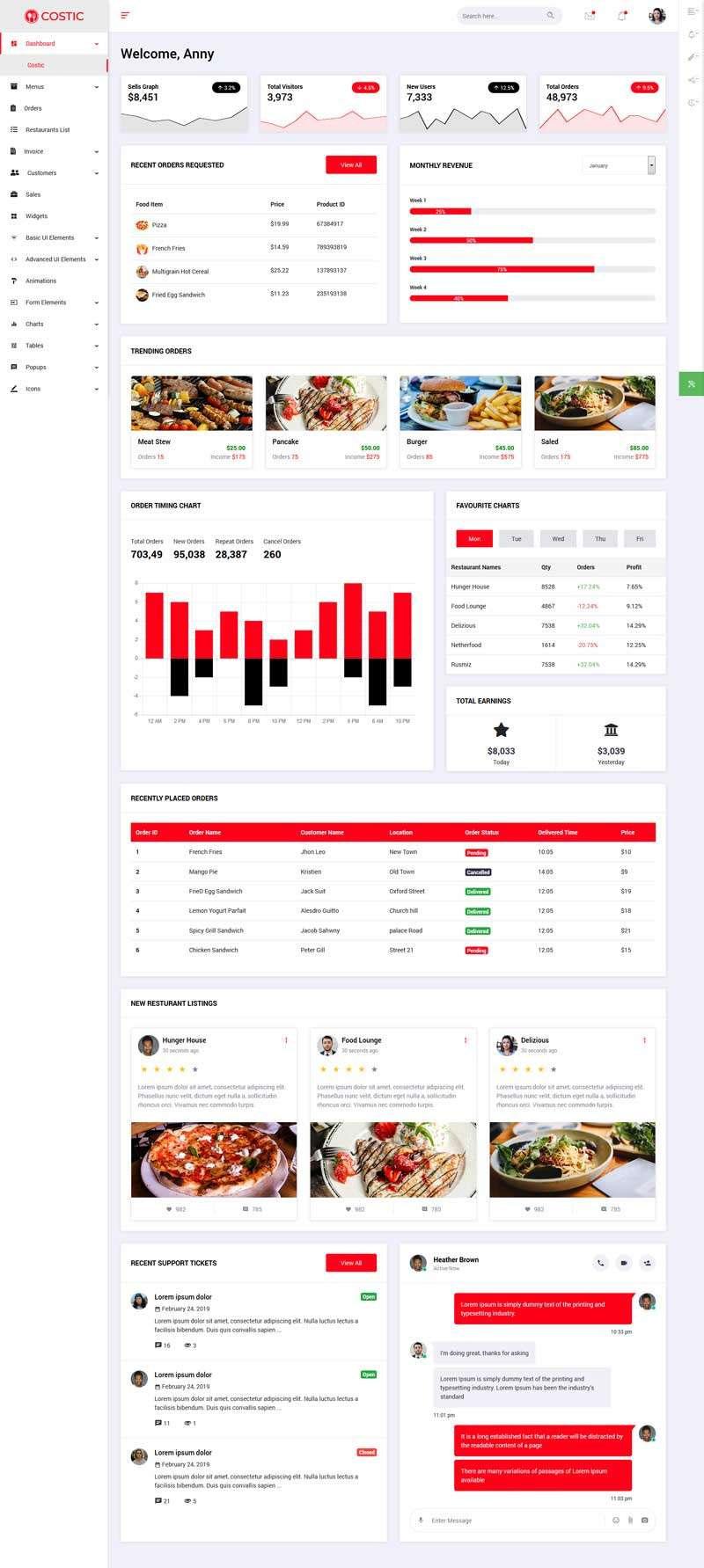 Bootstrap响应式餐饮外卖订餐管理系统后台模板