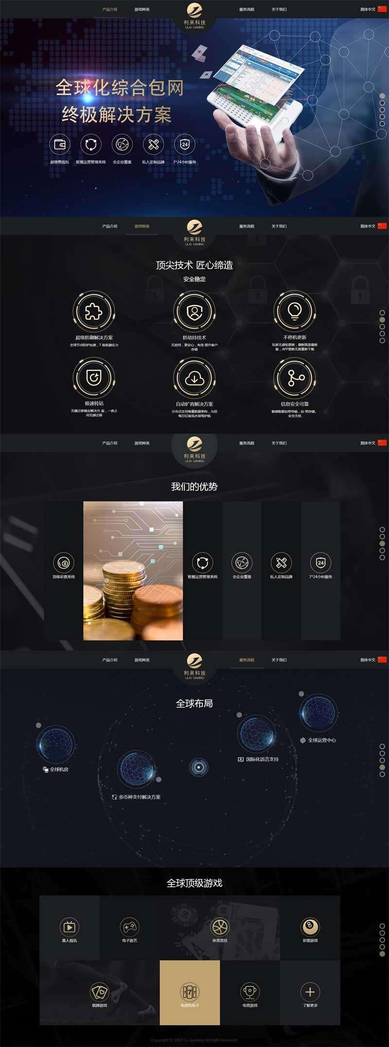 fullpage全屏滚动智能软件系统介绍页面模板