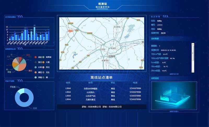 html5全屏大气农业大数据综合监控平台模板