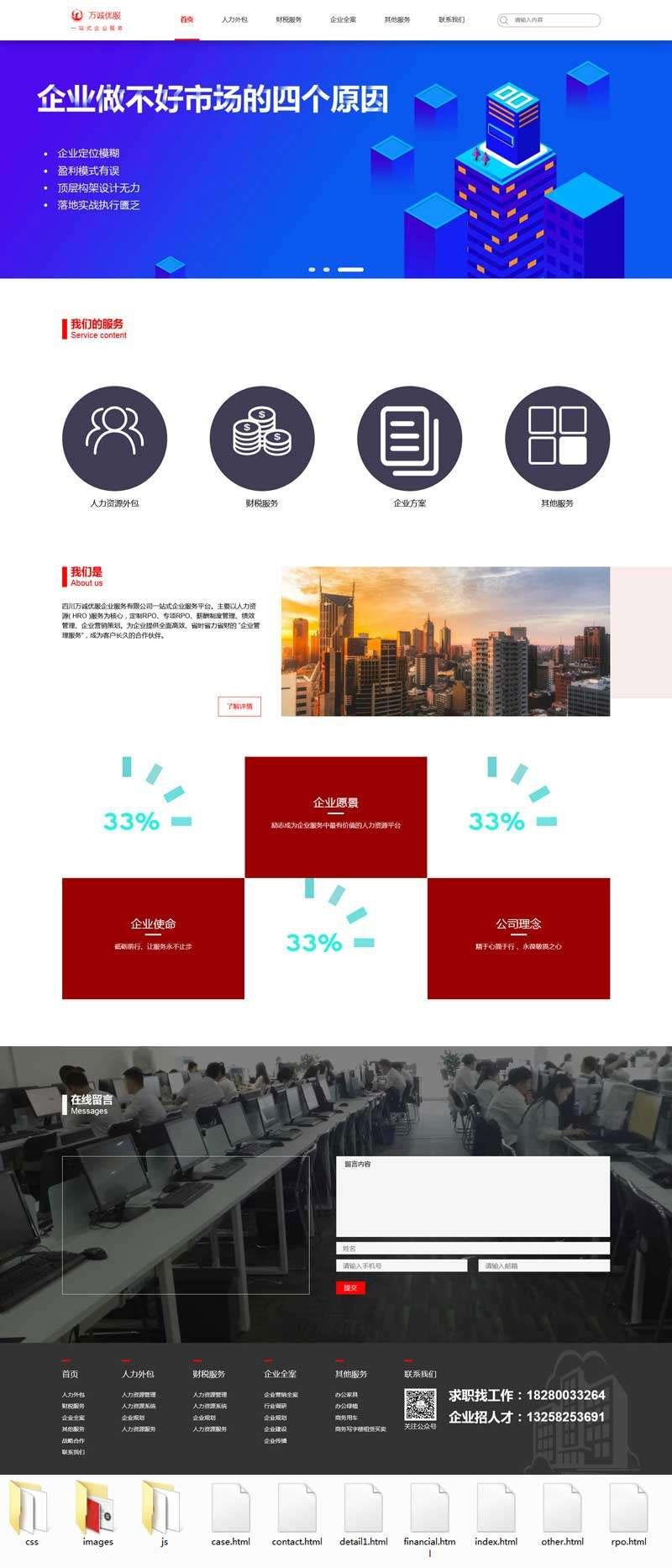 红色大气企业财税人力资源服务公司网站模板