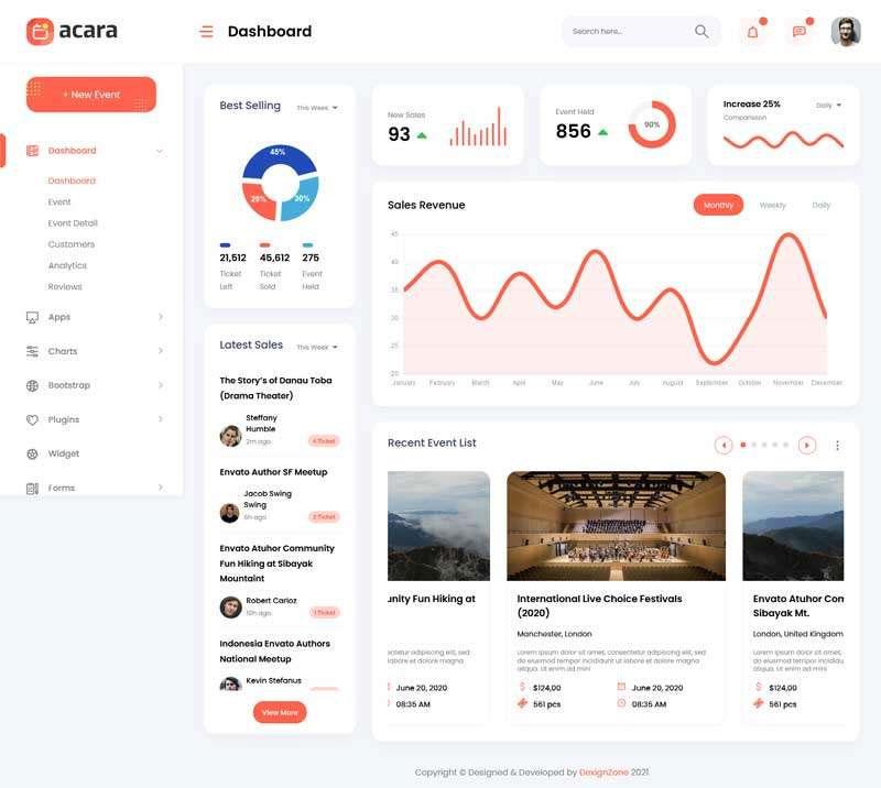 Bootstrap红色响应式票务销售后台管理系统模板