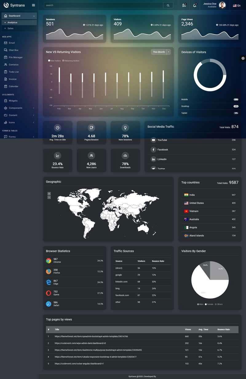 Bootstrap精美响应式广告流量分析统计后台管理系统模板