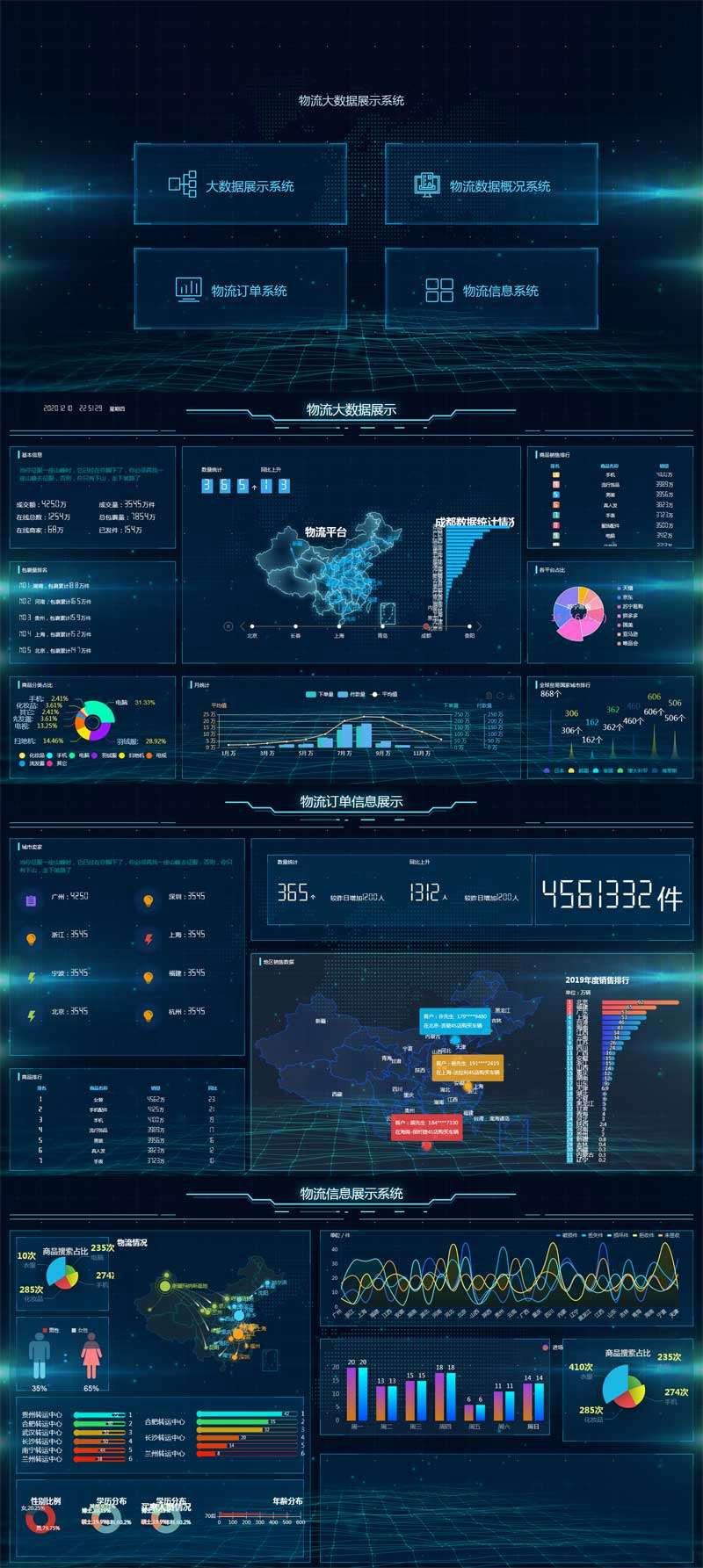 html5全屏物流信息大数据展示界面模板