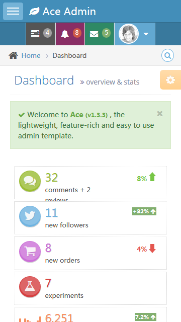 Ace admin template v133封装好的后台模板