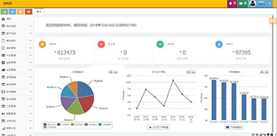 java开发的wms仓库管理系统源码(PC+Android)